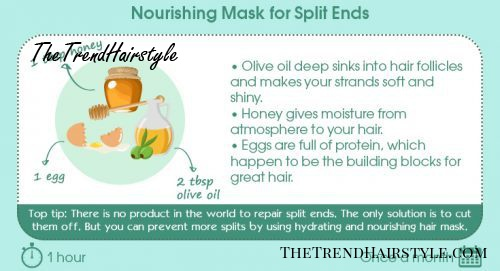 Mask For Split Ends